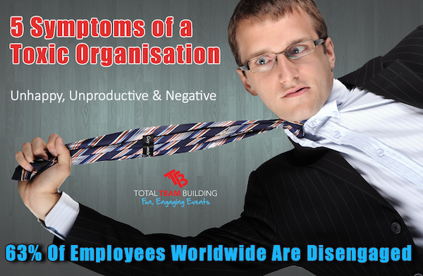Symptoms of Toxic Organisation