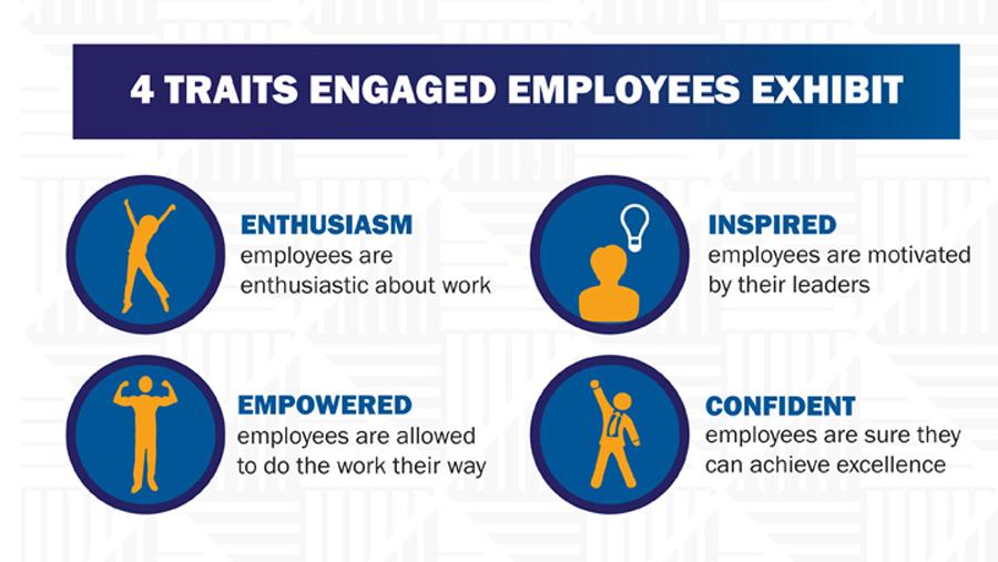 engaged-employee-traits