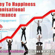 team happiness and organisational performance