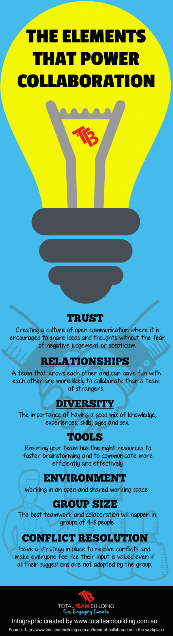 The Elements That Power Collaboration