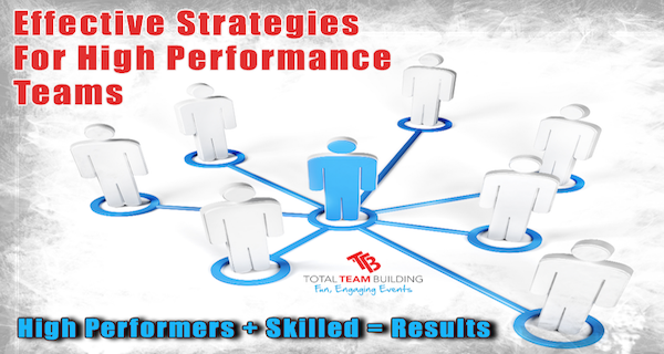 effective high performance teams