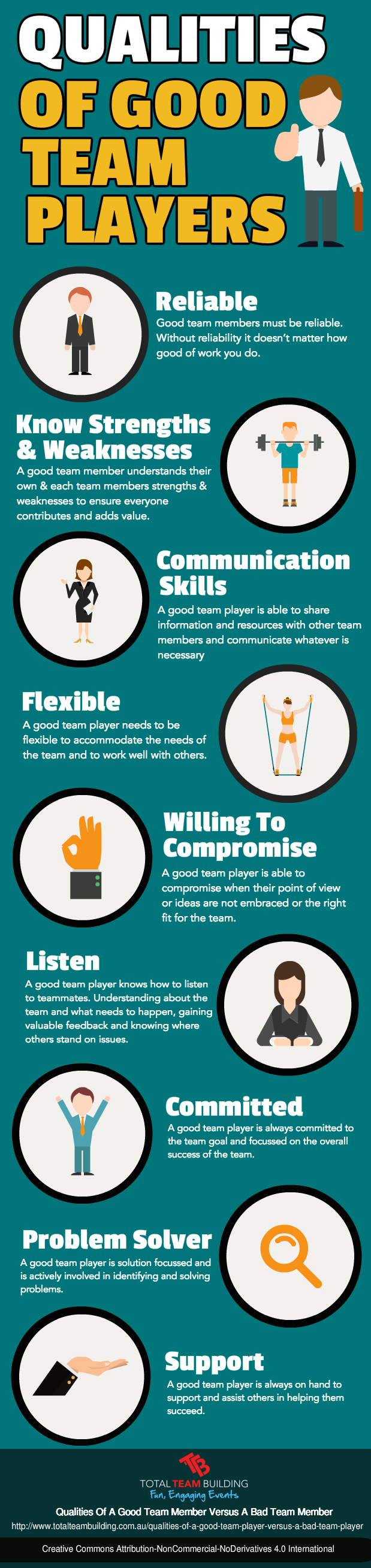qualities of good team player infographic